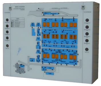 Deluge control panel