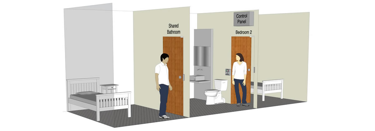 shared bathroom solution